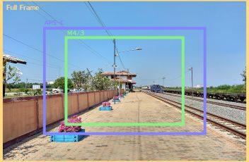 Camera_crop-factor